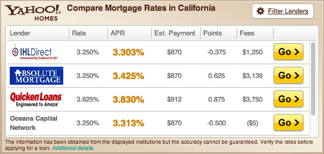 example of Yahoo Homes mortgage widget